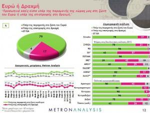 metron-evro